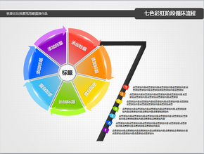 七色彩虹7项阶段循环流程类图表