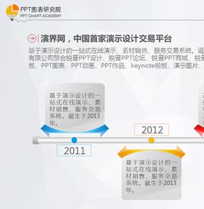 商务质感递进年份关系PPT图表