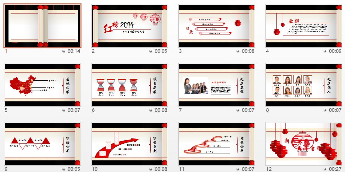 2015年度年终总结暨表彰大会PPT模板