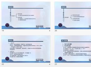 循环系统医学讨论/教学模板