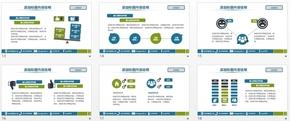 蓝绿商务汇报模板