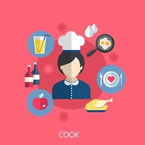 【免费送】厨师人物扁平素材