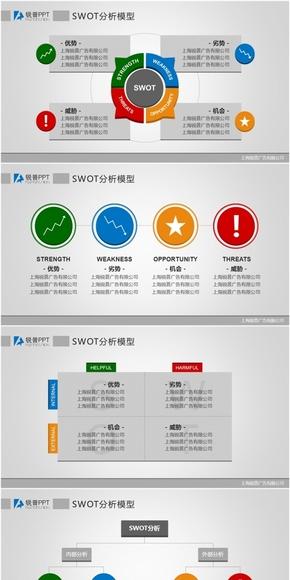 SWOT分析法系列图表