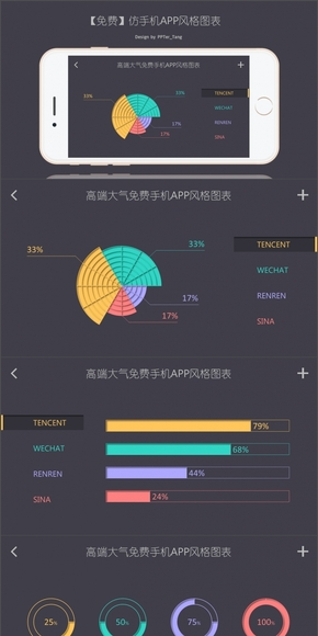 【免费】EXCEL可编辑仿手机APP风格图表