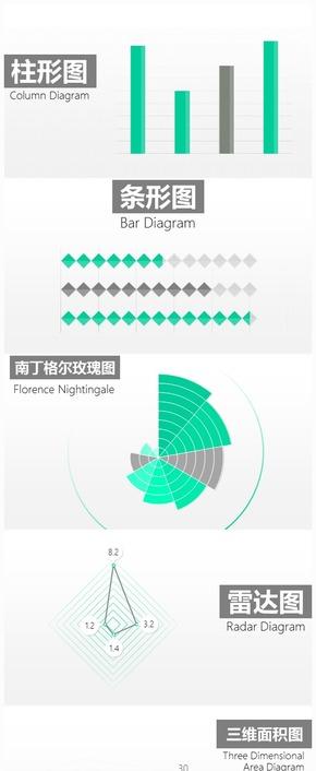 【免费专区】十二套超实用可编辑图表