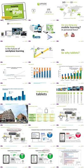【演界网独家PPT】简洁轻快绿色——面向iPad设计的注意事项