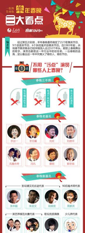 【演界信息图表】中国风-羊年春晚的三大看点