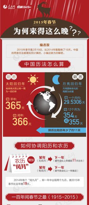 【演界信息图表】中国风-2015年春节为何来得这么晚?