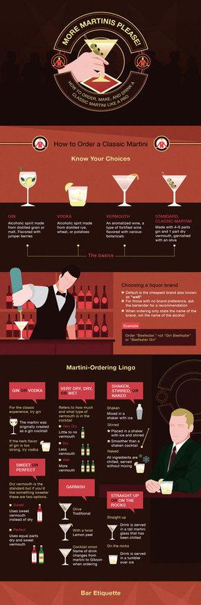 【演界信息图表】深红色欧美-怎么预定马丁尼酒