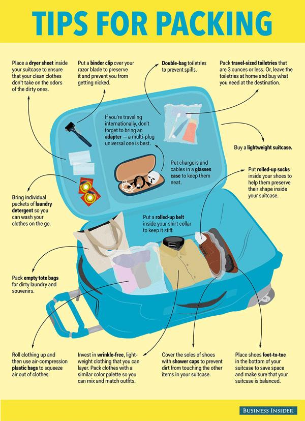黄蓝图例 如何整理旅行箱免费下载–演界网