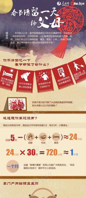 【演界信息图表】中国风-算一算还能陪父母多久