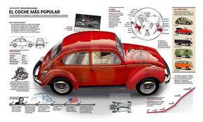 【演界信息图表】彩色弧线-汽车历史分析