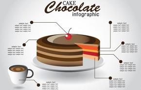 [演界信息图]分层信息图-巧克力信息图