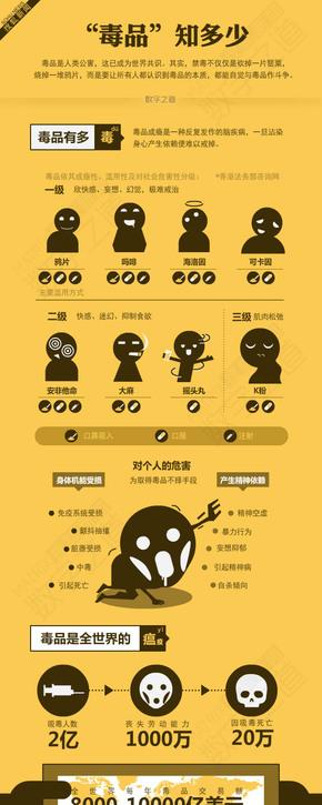 [演界信息图表]彩色手绘-毒品有多难戒