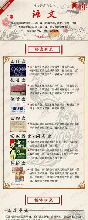 【演界信息图表】扁平中国风课程表系列-语文(楼市语言和文字)