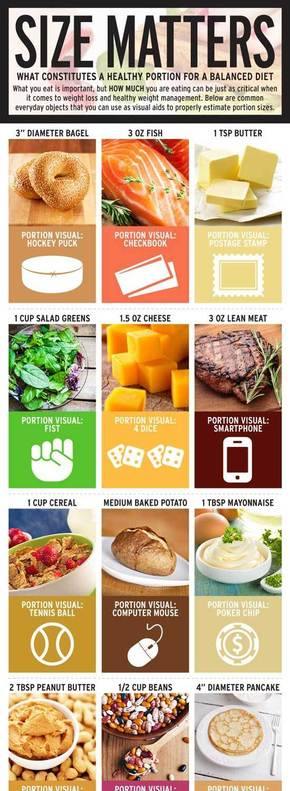 [演界信息图表]秀色可餐色块信息图-均衡膳食