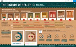 【演界网信息图表】牛皮纸复古风-世界各地的健康习惯