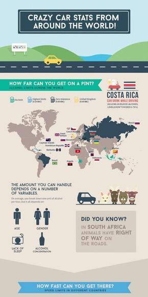 【演界信息图表】彩色扁平-疯狂的全球汽车数据统计