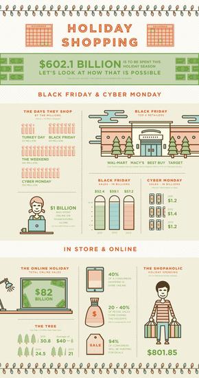 [演界信息图表]小清新卡通-假日购物