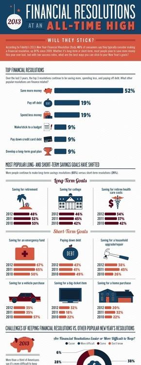 [演界信息图表]红蓝商务风-金融决心
