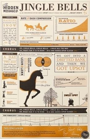 [演界信息图表]复古杂志风-铃铛隐含的信息