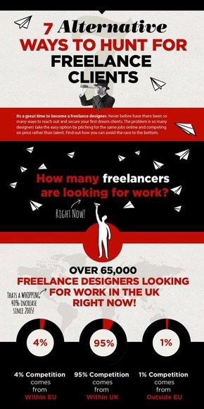 [演界信息图表]红黑杂志风-7个可供选择的自由职业