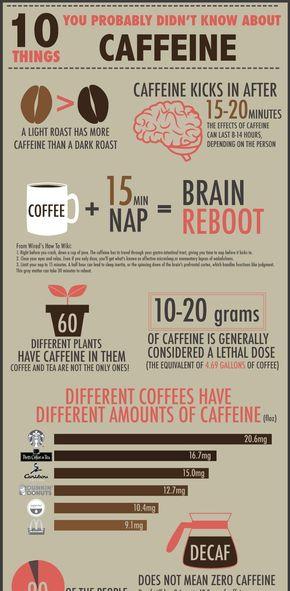 [演界信息图表]复古商务风-关于咖啡因你可能不知道的10件事