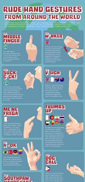 [演界信息图表]杂志风-世界上表示粗鲁的手势