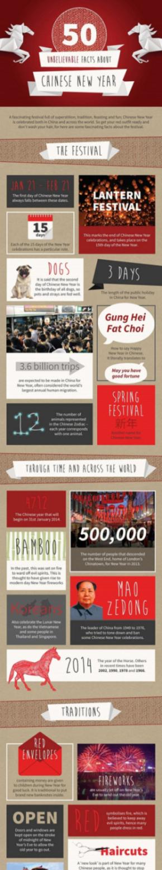 [演界信息图表]杂志风-关于中国新年的50件神奇的事