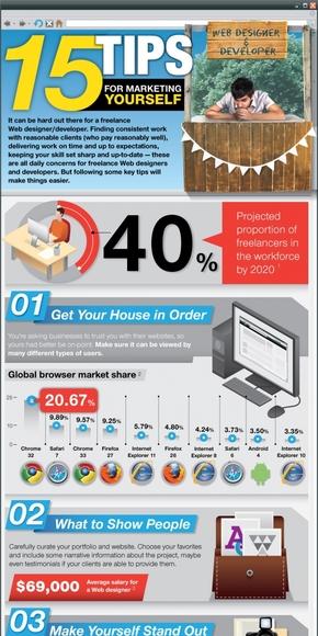[演界信息图表]商务海报风-15个技巧营销你自己