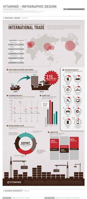 【演界信息图表】图形设计-国际贸易信息图表设计