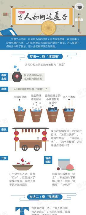 【演界信息图表】扁平中国风-冷知识:古人如何过夏季