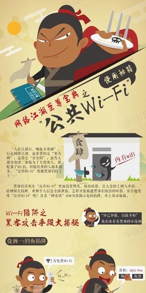 【演界信息图表】中国风漫画-公共WiFi陷阱怎么破