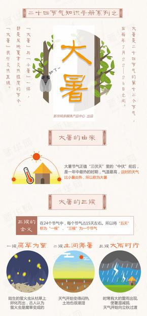 【演界信息图表】扁平中国风-二十四节气知识手册系列之 大暑