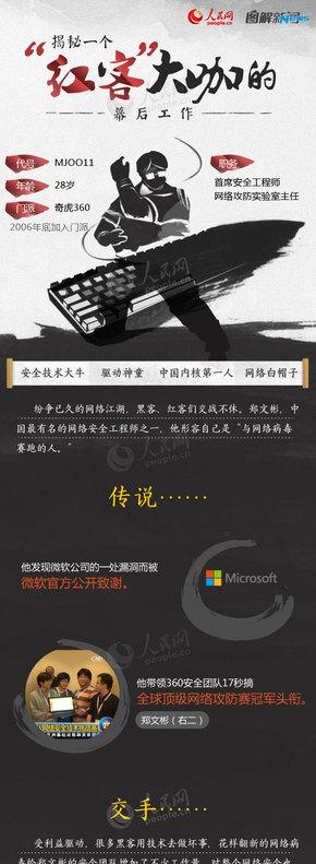 """【演界信息图表】中国风-揭秘一个""""红客""""大咖的幕后工作"""