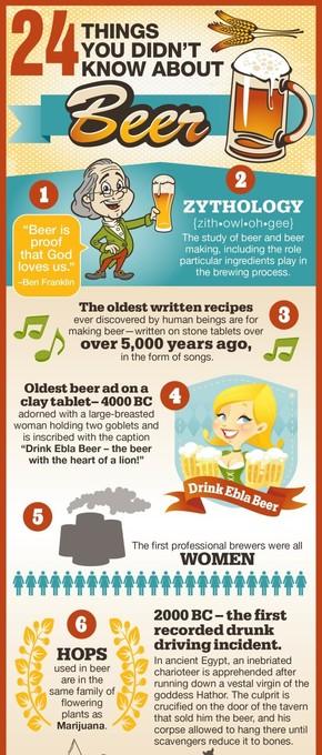 【演界网独家信息图表】扁平化-你不知道的啤酒的事情