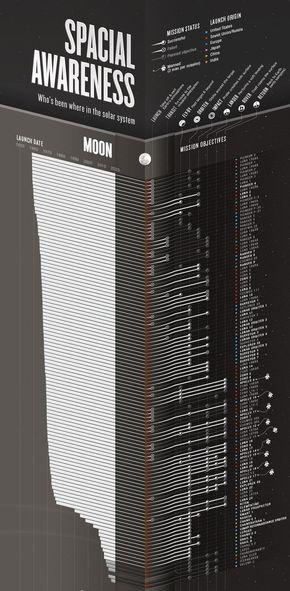 【演界信息图表】扁平多彩-空间意识形态