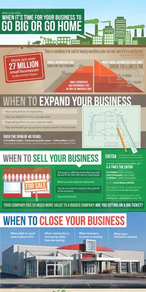 【演界信息图表】复古科技-微小企业如何生存