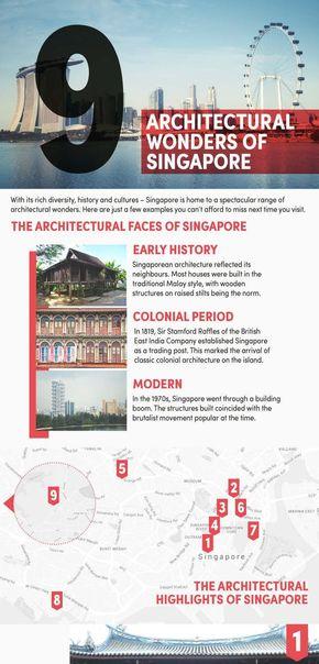 【演界信息图表】扁平海报-新加坡9大建筑奇迹