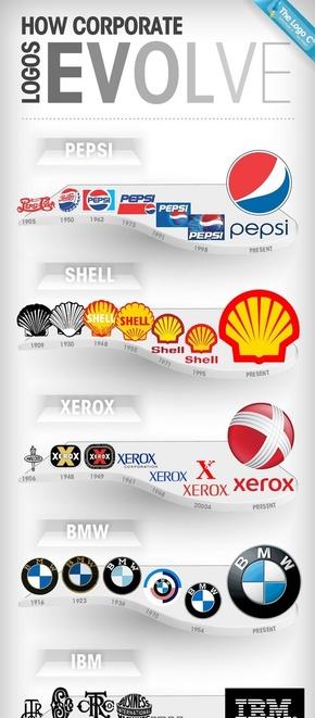 【演界信息图表】ICON设计-标志的演化