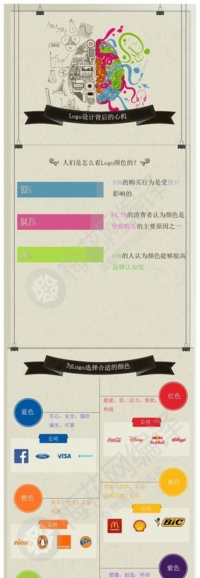 [演界信息图表]复古风-LOGO设计背后的心机