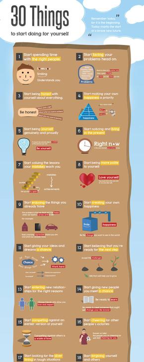 【演界网独家信息图表】扁平化-你需要为自己做的30件事情