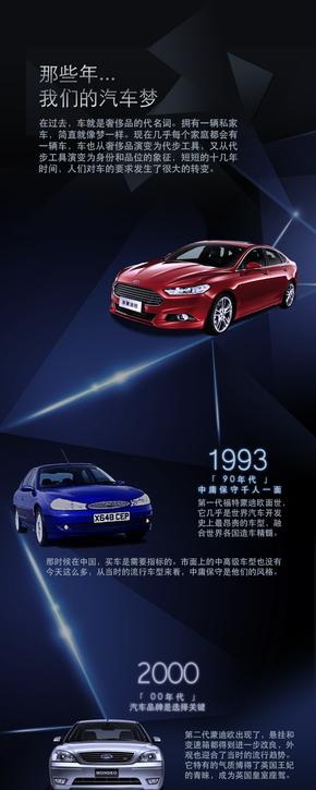 【演界信息图表】高端绚丽-汽车历史图表