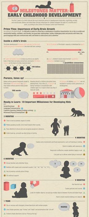 [演界信息图表]复古风-孩子早教