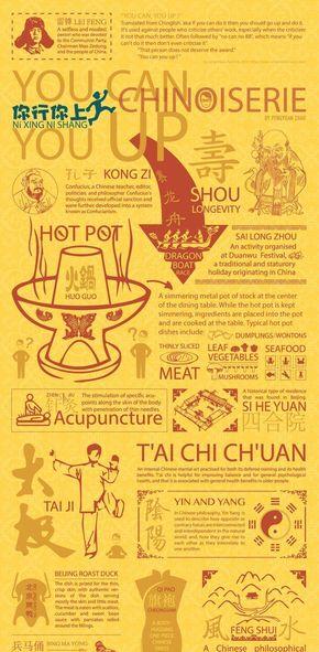 [演界信息图表]红黄商务风-外国人眼中的中国文化