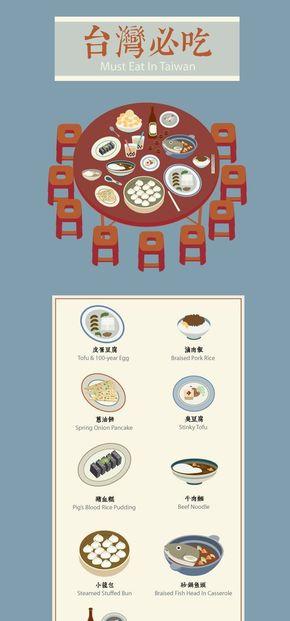 [演界信息图表]小清新扁平风-台湾必吃