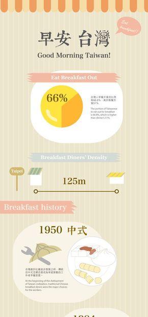 [演界信息图表]小清新扁平风-台湾的早餐