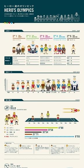 [演界信息图表]扁平卡通风-英雄的奥林匹克