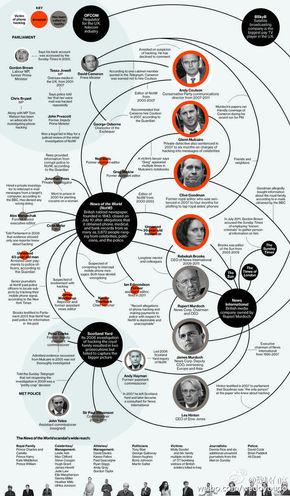 [演界信息图表]学术风-新闻网络图