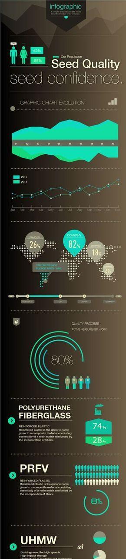 【演界信息图表】科技ios风-质量带来自信